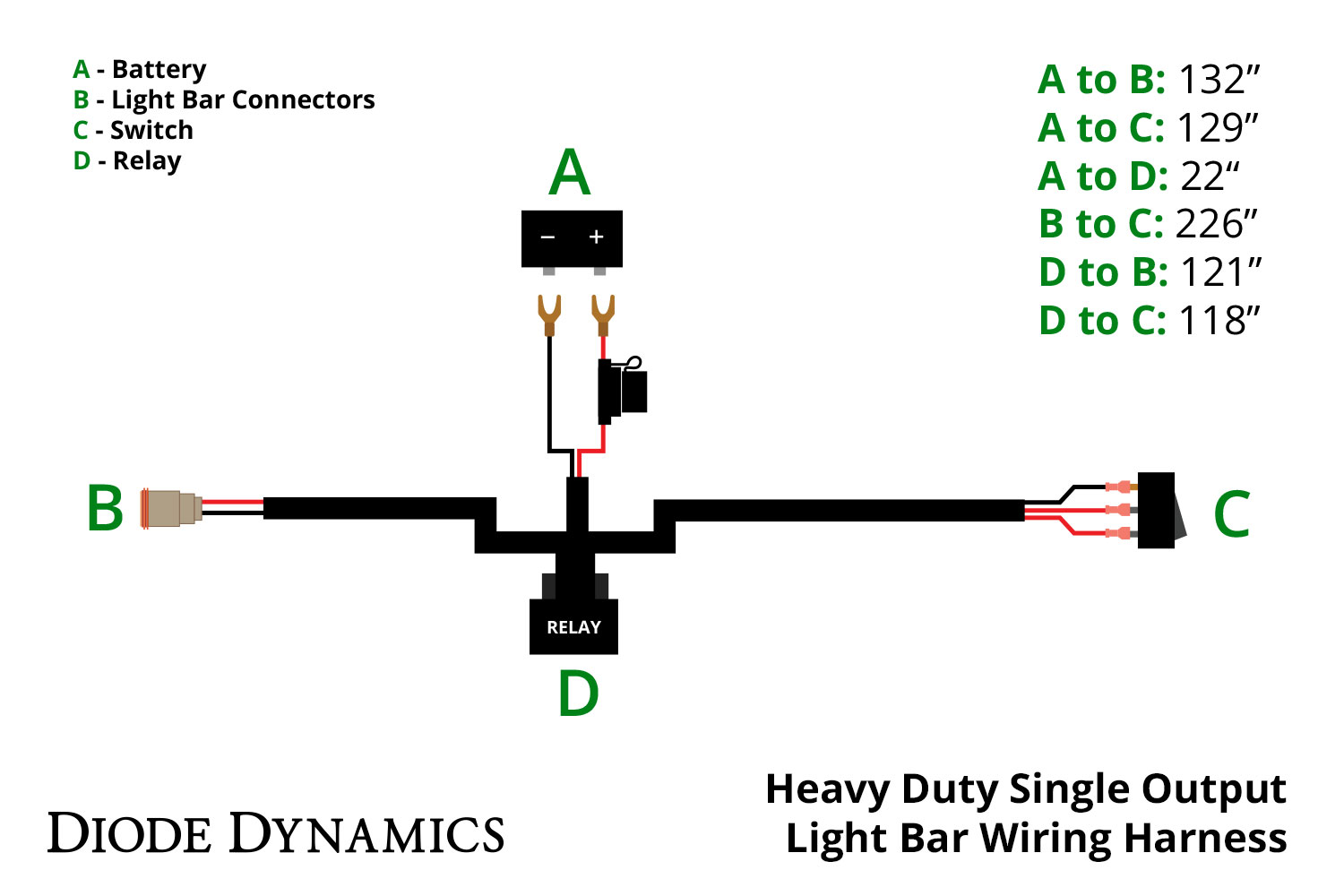 Marvelous Heavy Duty Single Output Light Bar Wiring Harness Diode Dynamics Wiring Digital Resources Llinedefiancerspsorg