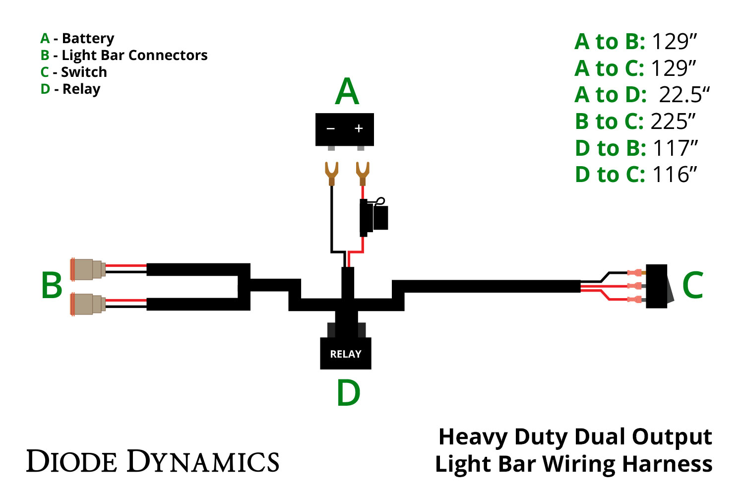 Heavy Duty Dual Output Light Bar Wiring Harness