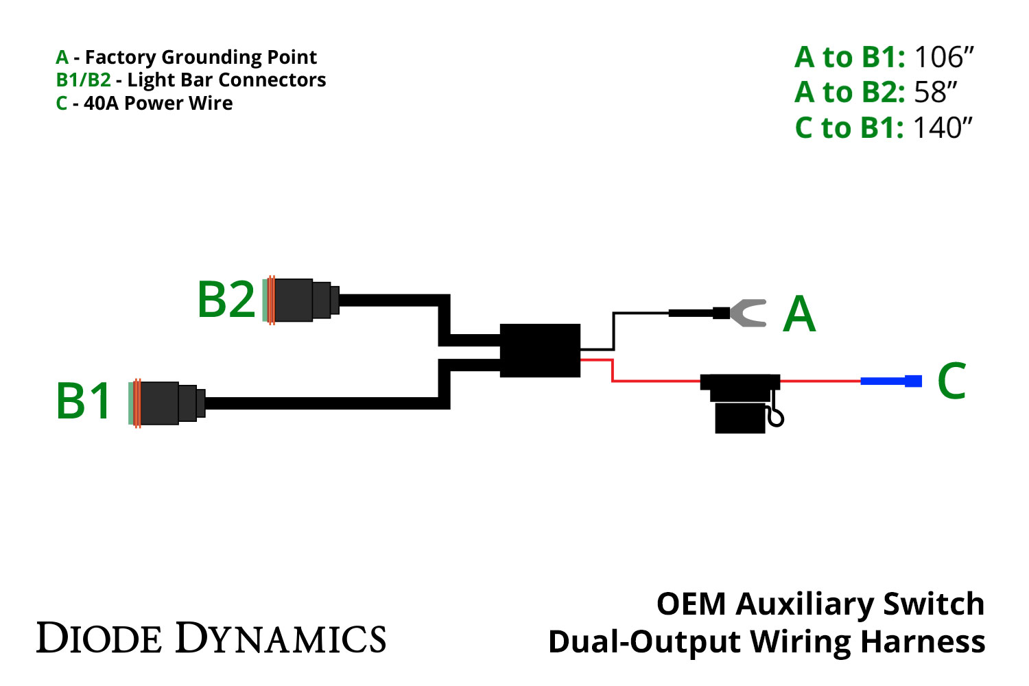 B2 Wiring Harness - Bookmark About Wiring Diagram on
