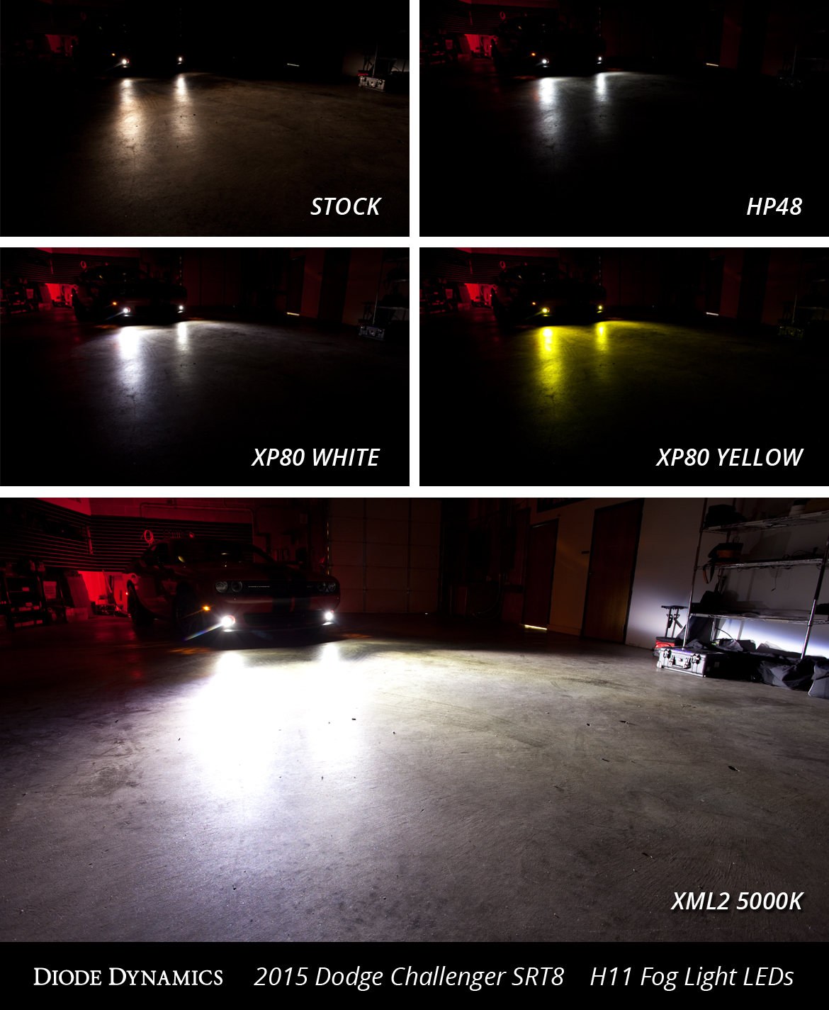 Ge Nighthawk Sport together with Hid Xenon Honda Accord Euro Style Crystal Headlights Black besides  also Sylvania Primary in addition Sylvania Xtravision Vs Silverstar Chart. on brightest hid color