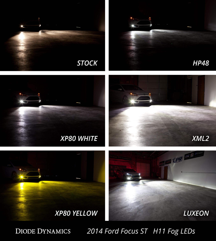 H11 HP48 LED Cool White Pair Diode Dynamics