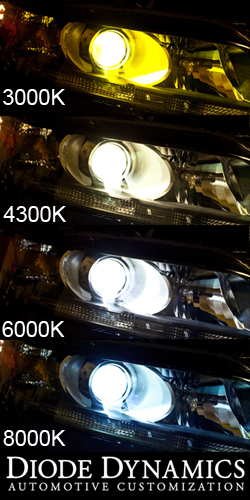 HID Color/Temperature