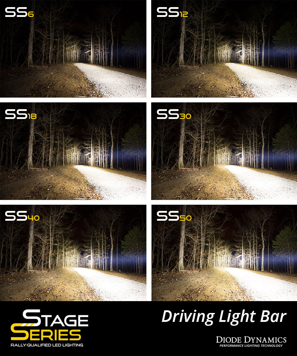 Diode dynamics jeep jl wrangler stage series led light bars see img aloadofball Image collections