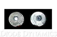 Directional vs Omnidirectional LED